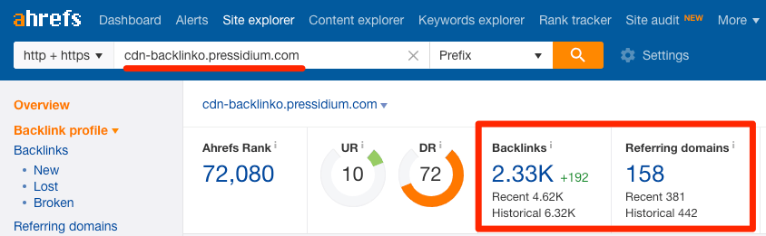 backlinks ahrefs backlinko cdn