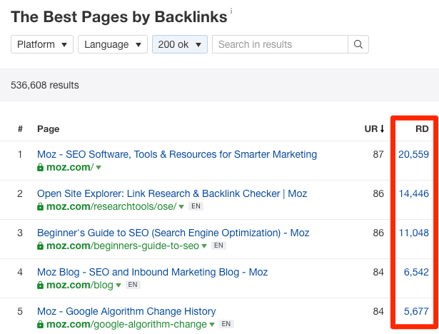 best by links report