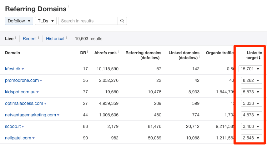referring domains links to target