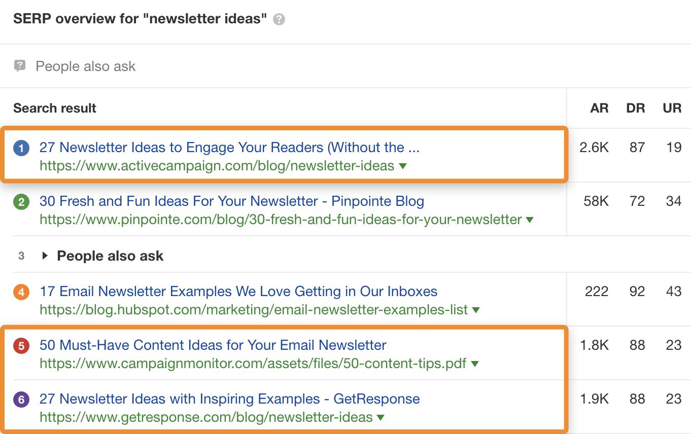 7 newsletter ideas ke