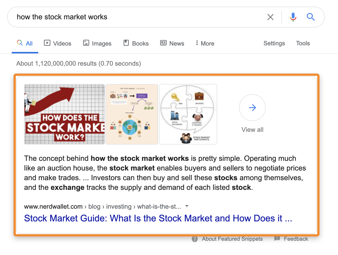 11 how the stock market works