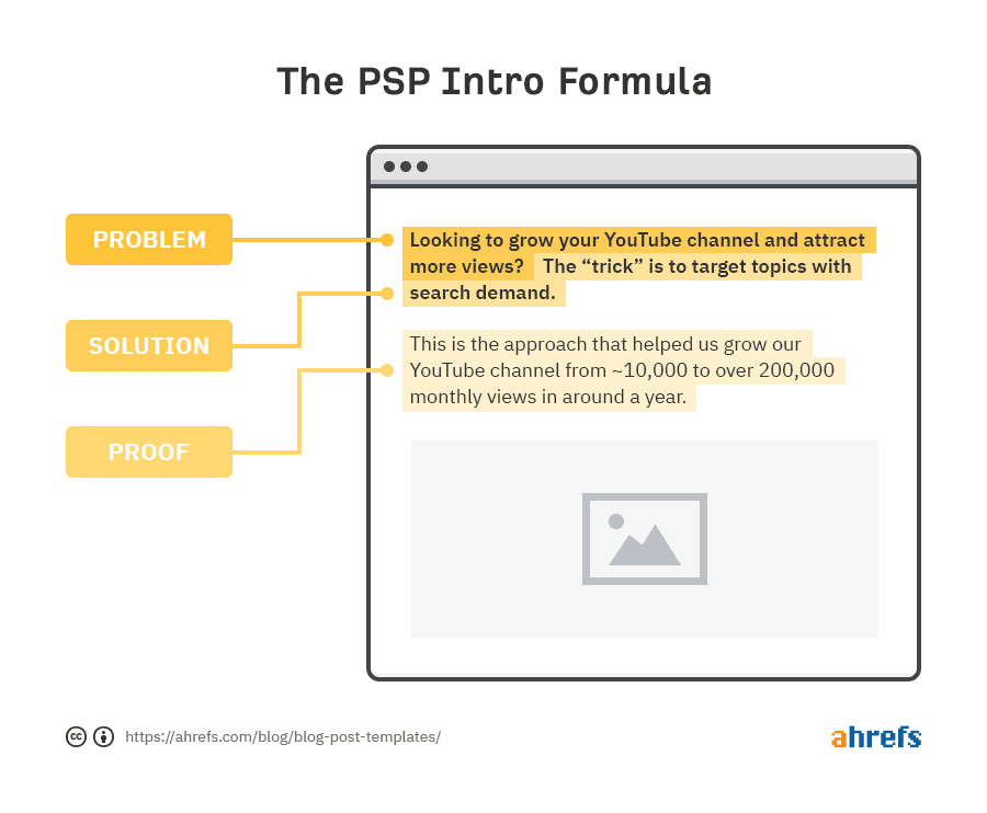 psp formula