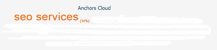 Anchors Cloud helps to analyse competitor's backlink work