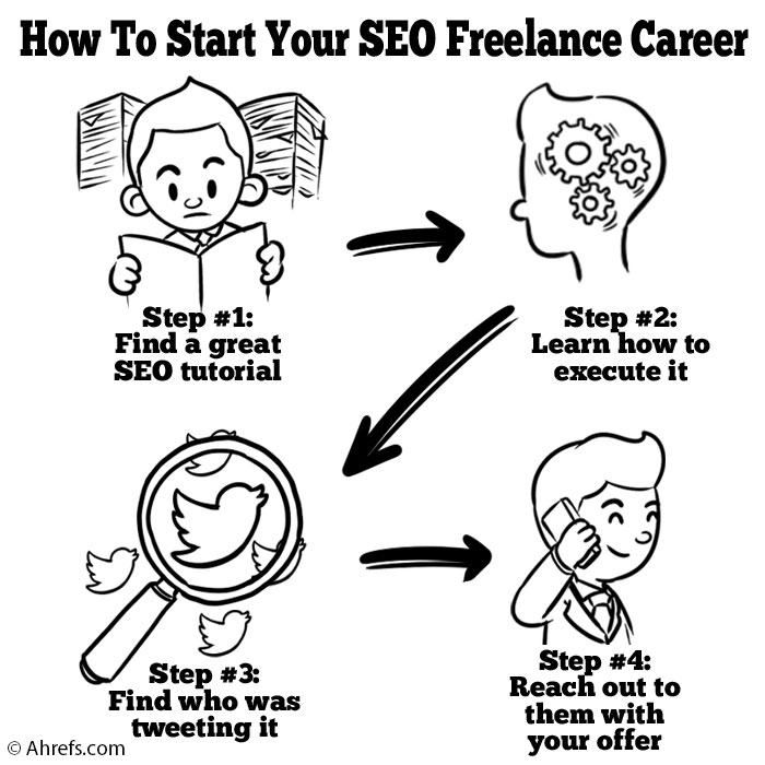 how-to-start-your-seo-freelance-career