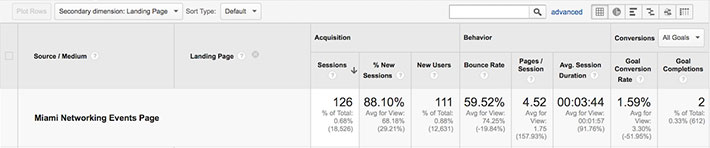 webris-analytics