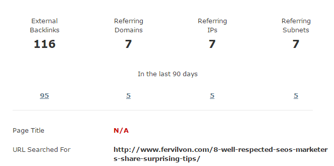 Fervil Von Tripoli 5 external backlinks