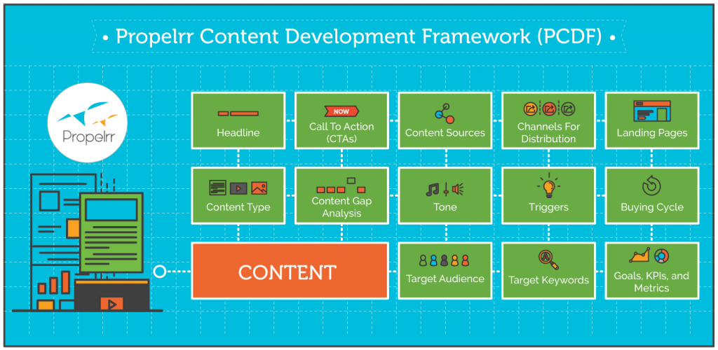 Gary-Viray-content-development-framework