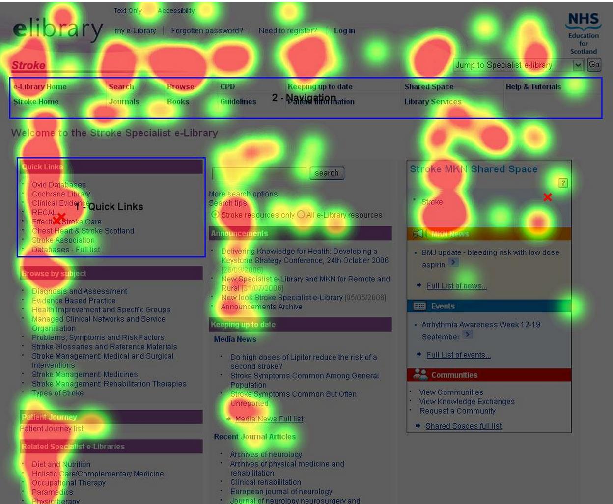 Sử dụng Google Analytics để thiết lập số lượng người dùng mới so với người dùng cũ, họ thoát ra từ những trang nào, họ tìm kiếm từ khóa nào và họ ở lại trang của bạn trong bao lâu.