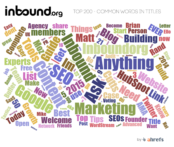 inbound.org - most common words in top 200 post titles