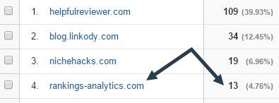 ghost referral spam still slips through the net