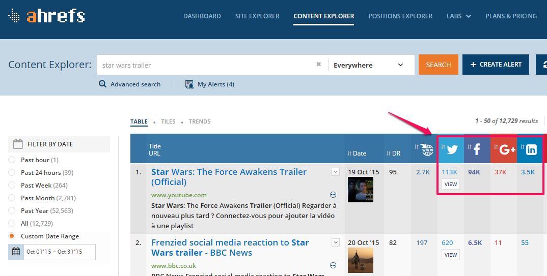 Star Wars trailer: SEO