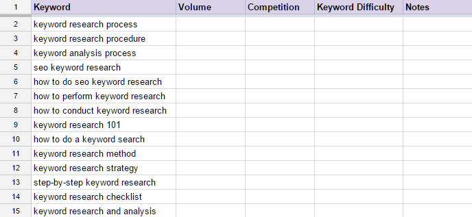 This 19 Step Keyword Research Process will SKYROCKET your ...