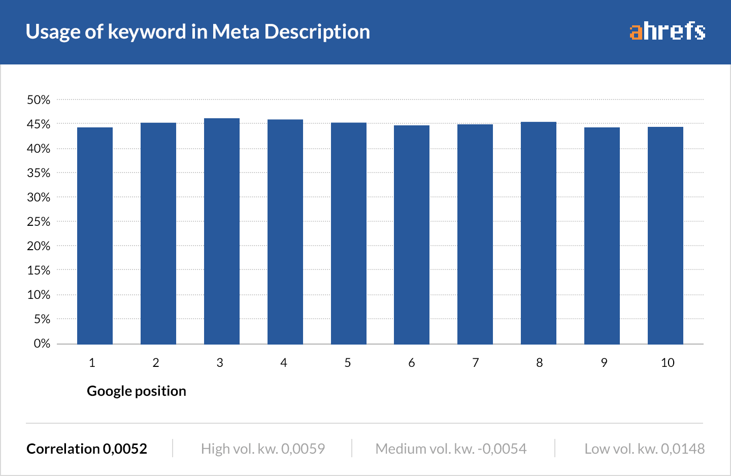 06-meta description