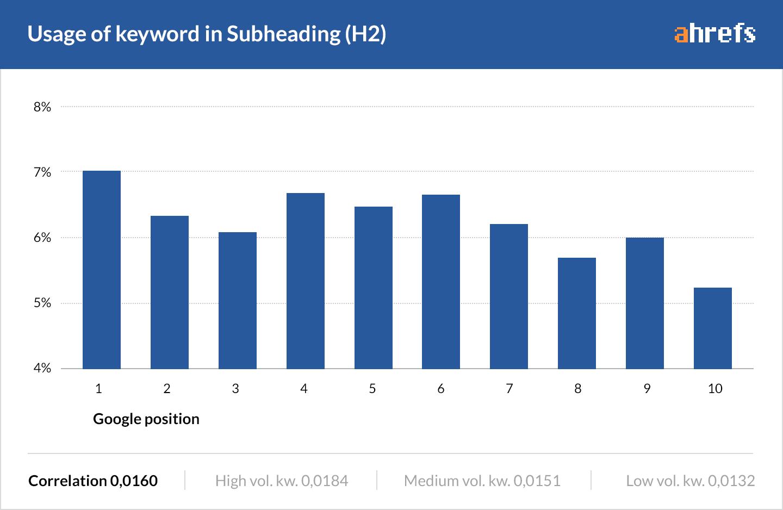08-subheading