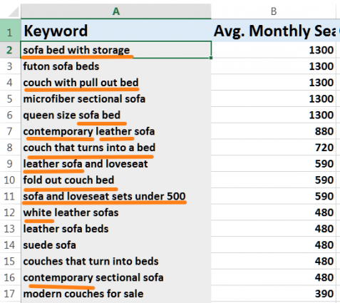 keyword volume
