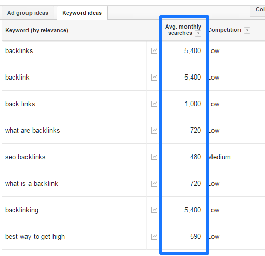 adwords keywords planner