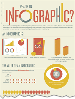 what-is-an-infographic-thumb