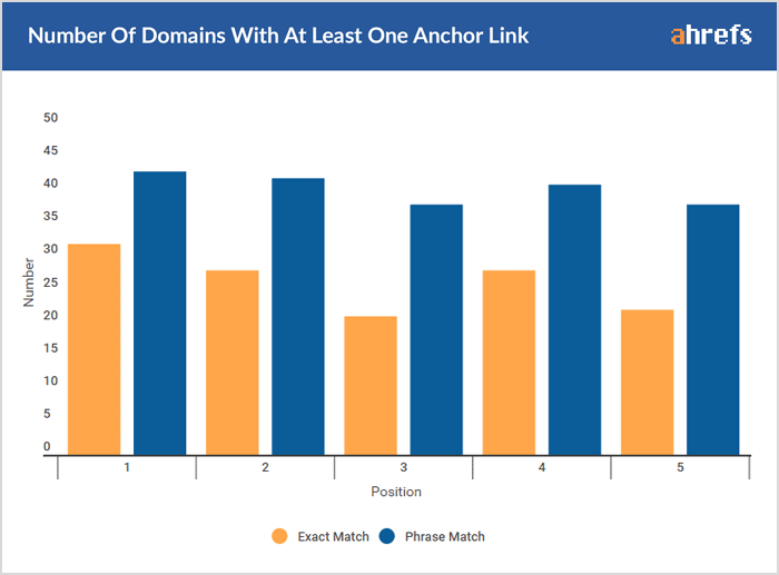 one-anchor-link
