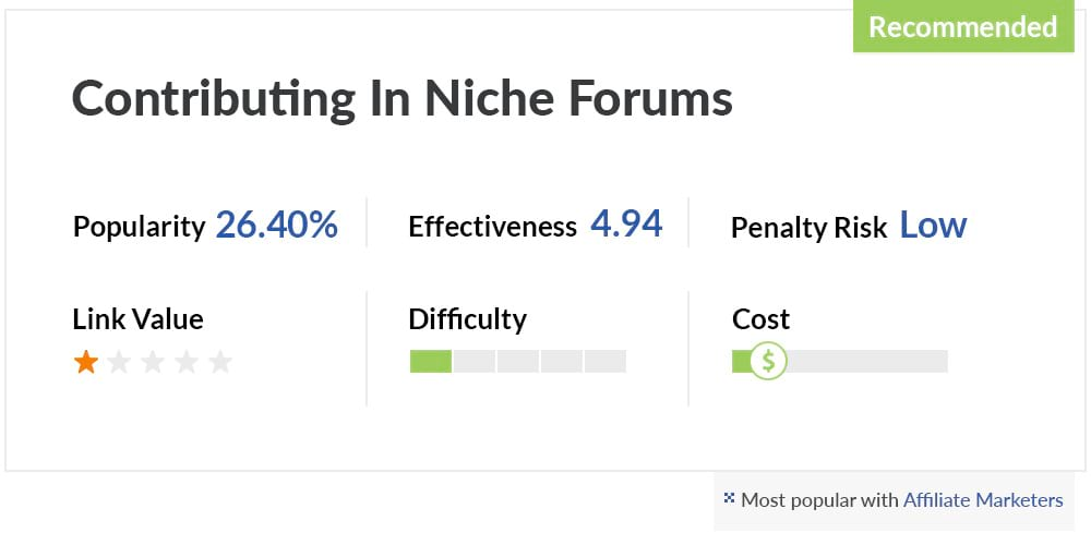 The noob friendly guide to link building contributing in niche forums fandeluxe Image collections