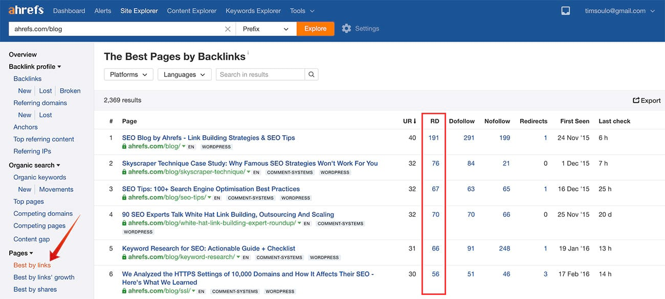 """Best by links"" report in Ahrefs will show you which pages on a target website have the most backlinks"