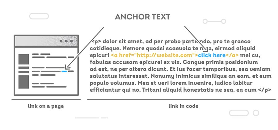 link-anchor-text-illustration