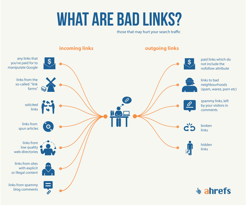 bad-links