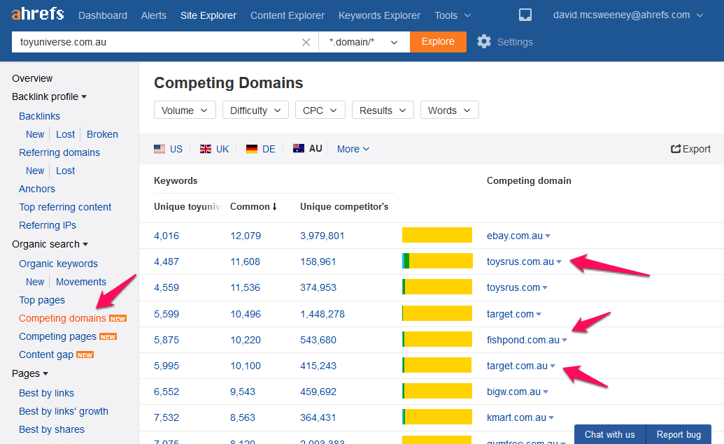 competing-domains