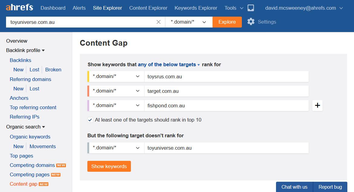 content-gap