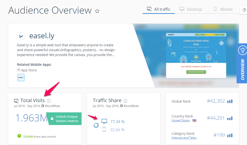 dashboard-similarweb