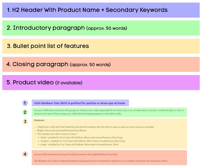 product-descriptions
