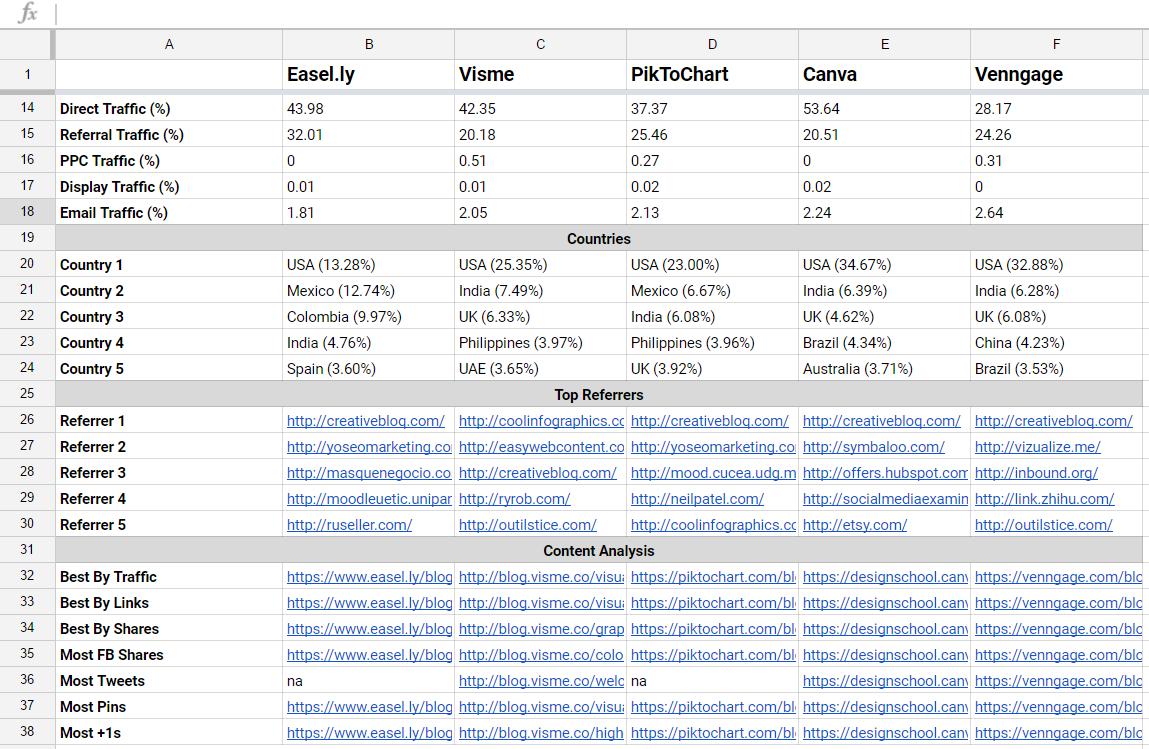spreadsheet4