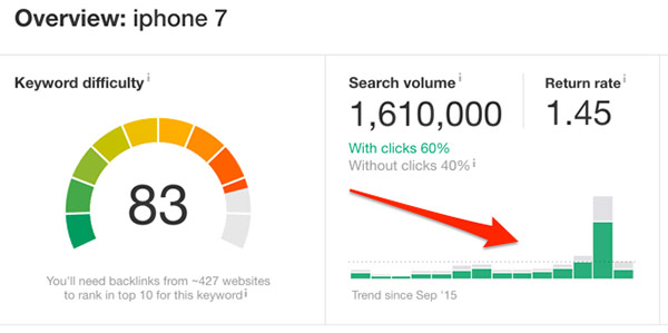 04-iphone-7-search-volume-trend