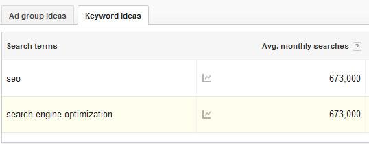 05-keyword-planner-grouping