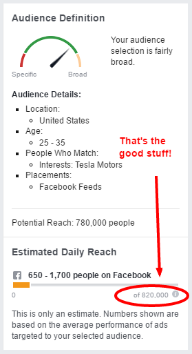 fb-targeting-data