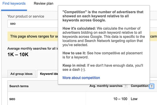 how to determine the ranking difficulty of a keyword