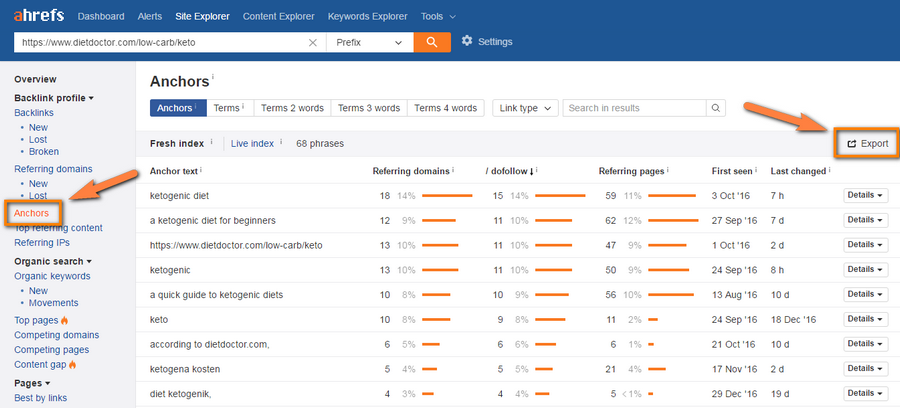 Ahrefs Site Exploer Anchors Report