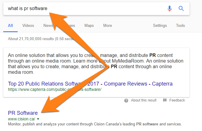 What is PR software rankings