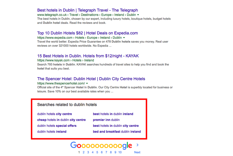 Hotels in Dublin related searches