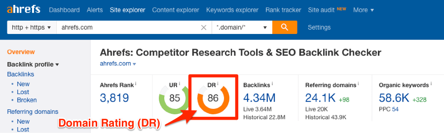 Screenshot of the Domain Rating (DR) score in Ahrefs