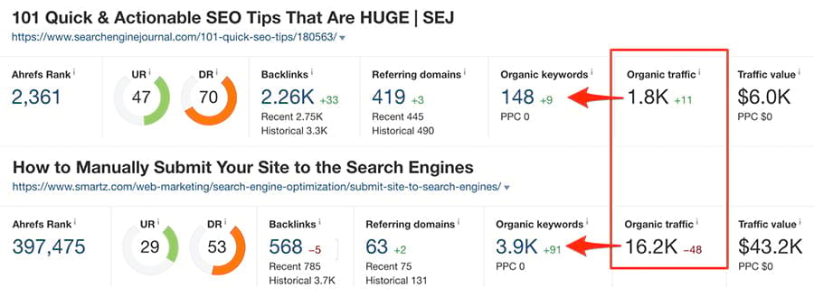16 total search traffic