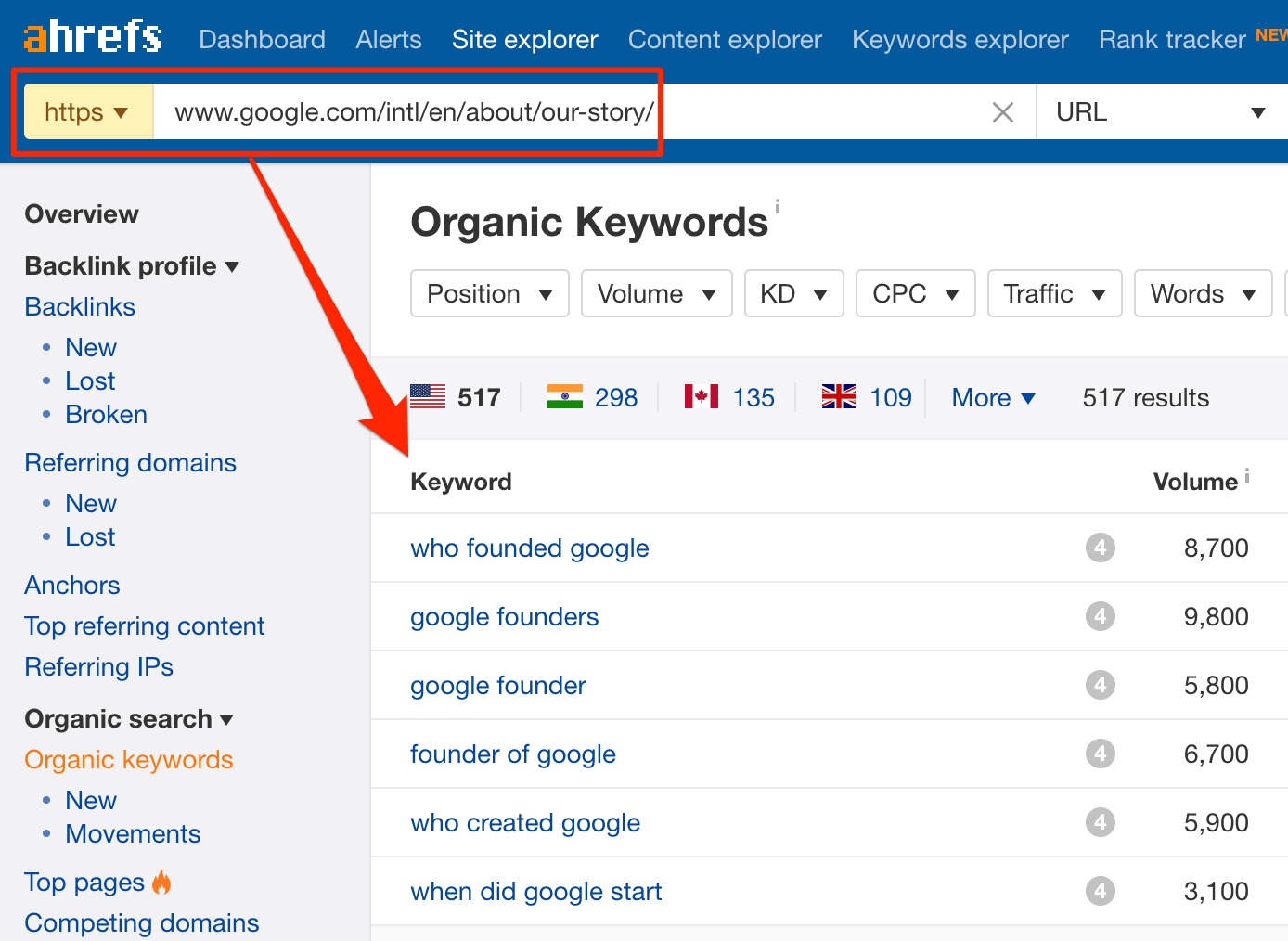 Organic keywords for https www google com intl en about our story