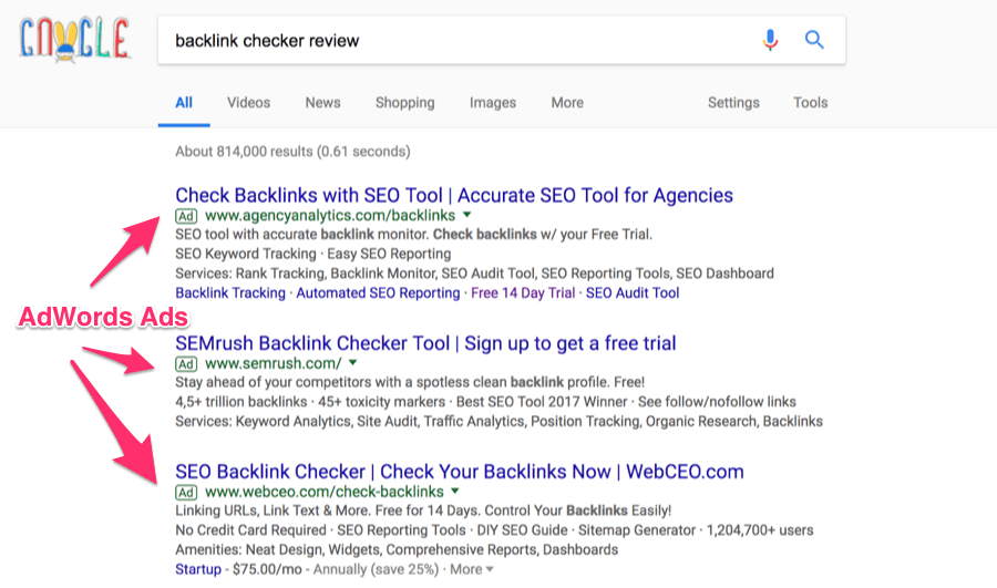 AdWords ads for backlink checker review