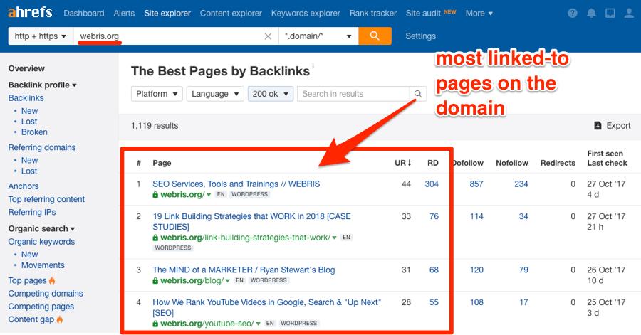 best by links report webris