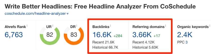 headline analyzer backlinks - link building strategies