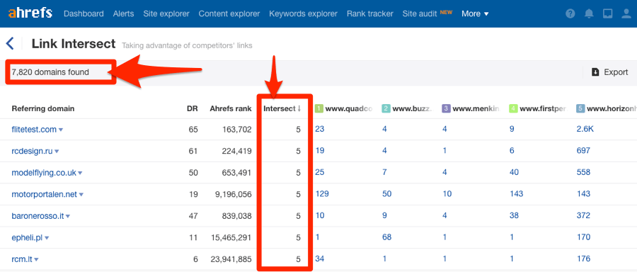 how to find competitors inbound links