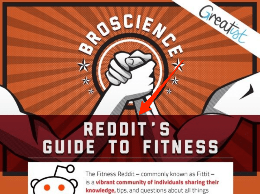 reddits guide to fitness infographic