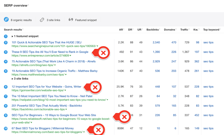 seo tips competing pages