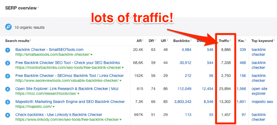 serp overview backlink checker