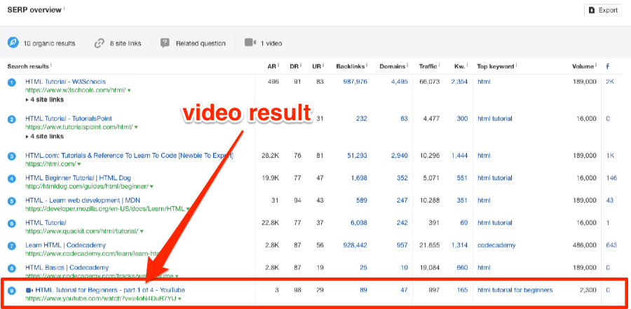 video result serps serp overview ahrefs