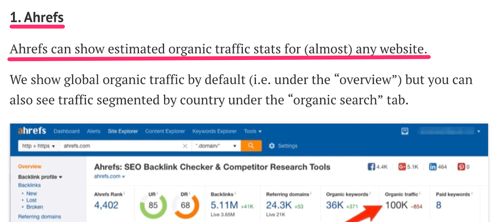 ahrefs website traffic article